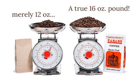 Zabars-Scale-Coffee
