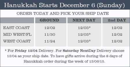 Shipping hanukkah